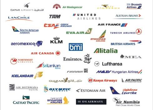 Airline Logos im Wandel der Zeit