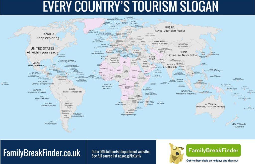 Tourismus Slogans aufgelistet